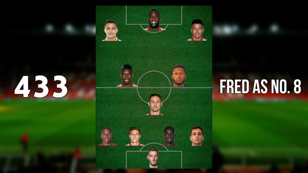 manchester united lineup fred and dalot edits 1